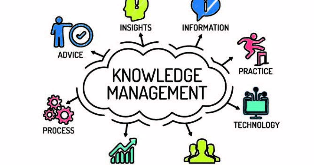 Image result for knowledge management